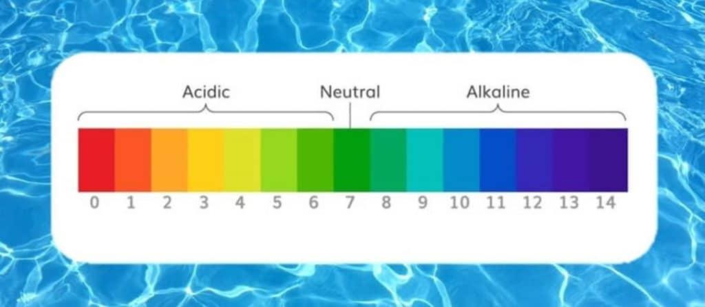 مقادیر مناسب کلر و pH آب استخر