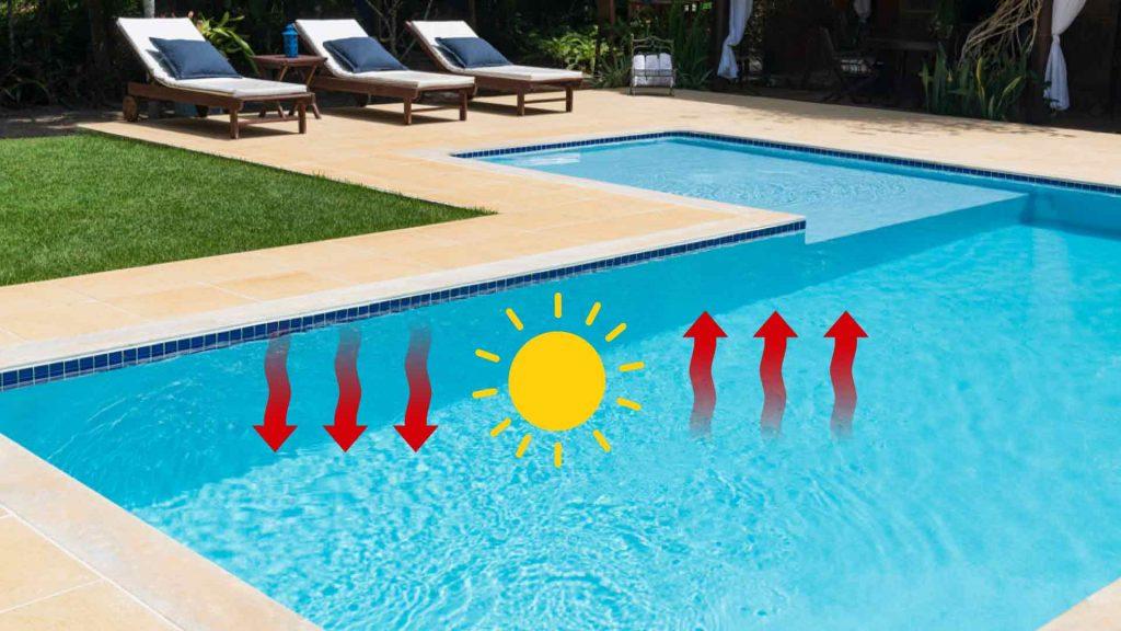 گرمایش آب استخر